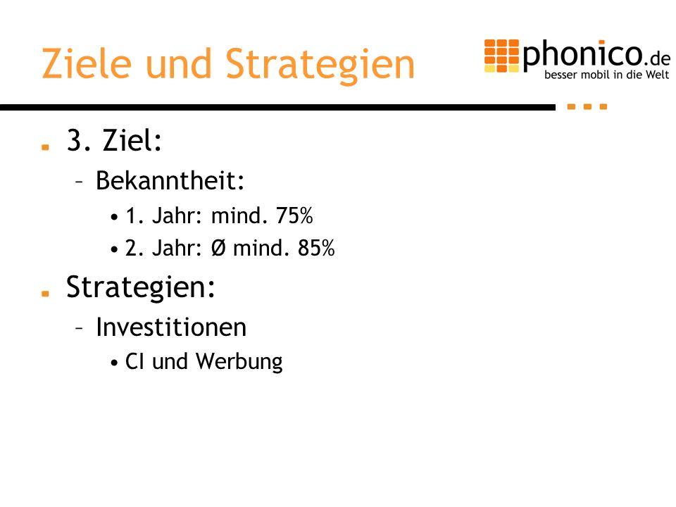 3. Ziel: –Bekanntheit: 1. Jahr: mind. 75% 2. Jahr: Ø mind. 85% Strategien: –Investitionen CI und Werbung