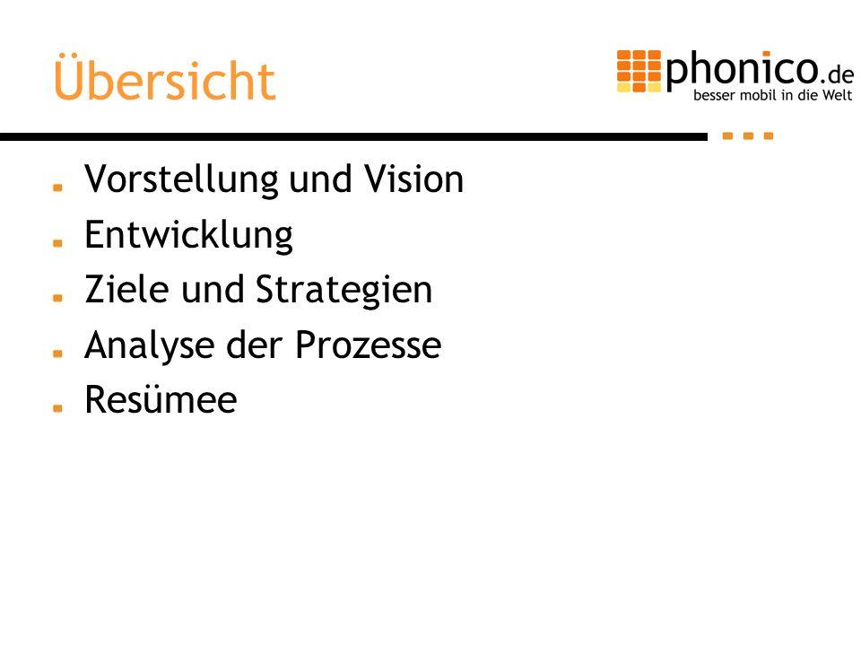 Übersicht Vorstellung und Vision Entwicklung Ziele und Strategien Analyse der Prozesse Resümee