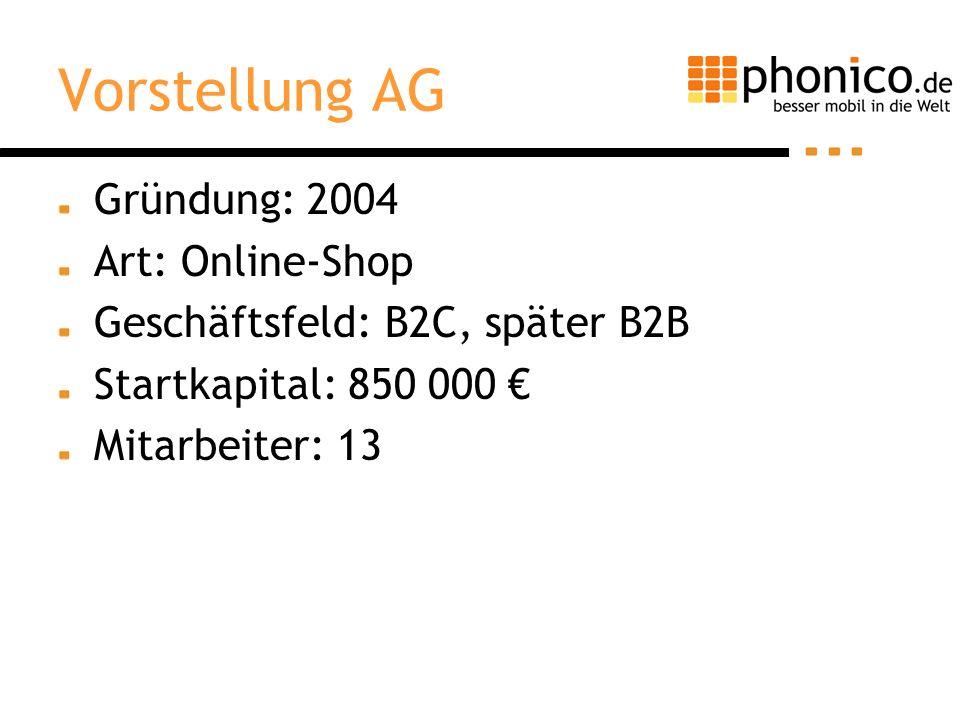 Vorstellung AG Gründung: 2004 Art: Online-Shop Geschäftsfeld: B2C, später B2B Startkapital: 850 000 Mitarbeiter: 13
