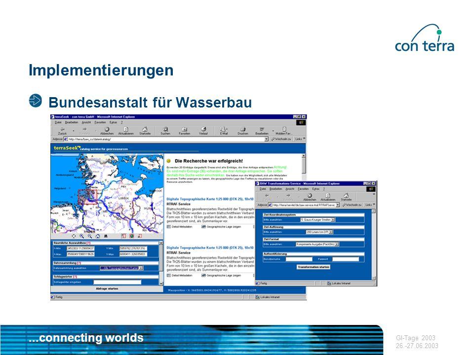 ...connecting worlds GI-Tage 2003 26.-27.06.2003 Implementierungen Bundesanstalt für Wasserbau