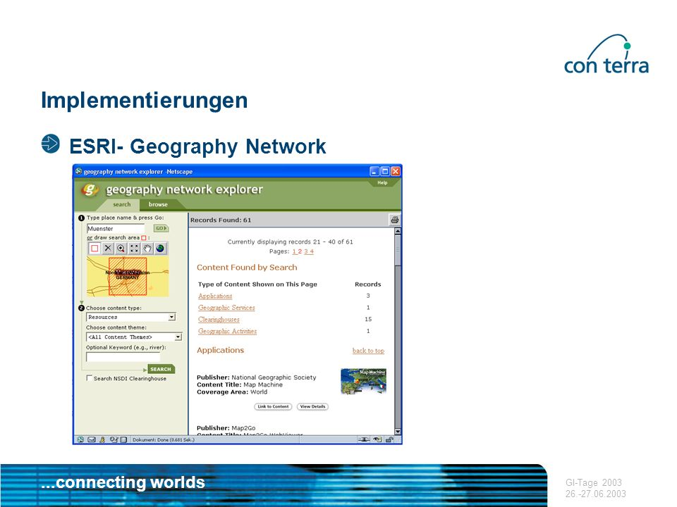 ...connecting worlds GI-Tage 2003 26.-27.06.2003 Implementierungen ESRI- Geography Network