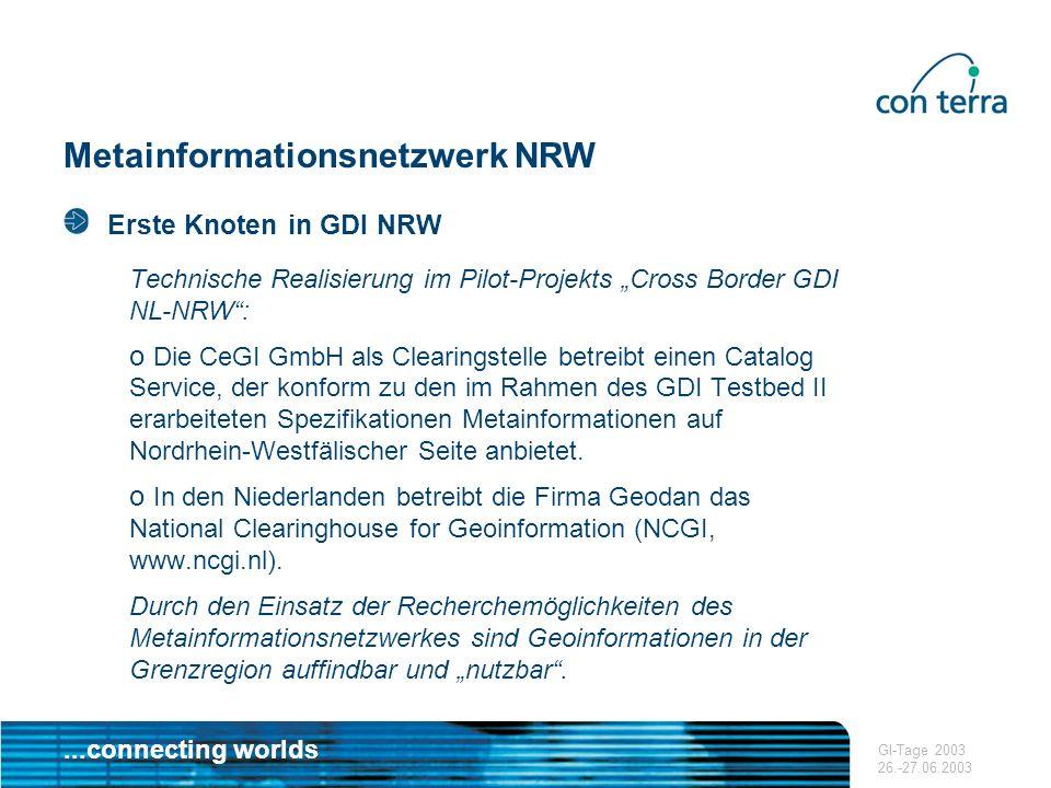 ...connecting worlds GI-Tage 2003 26.-27.06.2003 Metainformationsnetzwerk NRW Erste Knoten in GDI NRW Technische Realisierung im Pilot-Projekts Cross