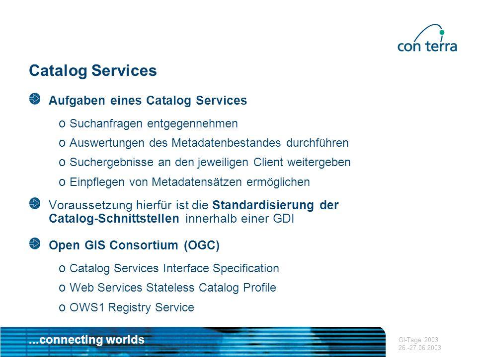 ...connecting worlds GI-Tage 2003 26.-27.06.2003 Catalog Services Aufgaben eines Catalog Services o Suchanfragen entgegennehmen o Auswertungen des Met