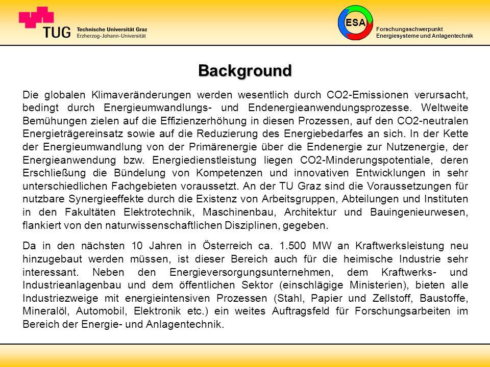 Forschungsschwerpunkt Energiesysteme und Anlagentechnik Background Die globalen Klimaveränderungen werden wesentlich durch CO2-Emissionen verursacht,