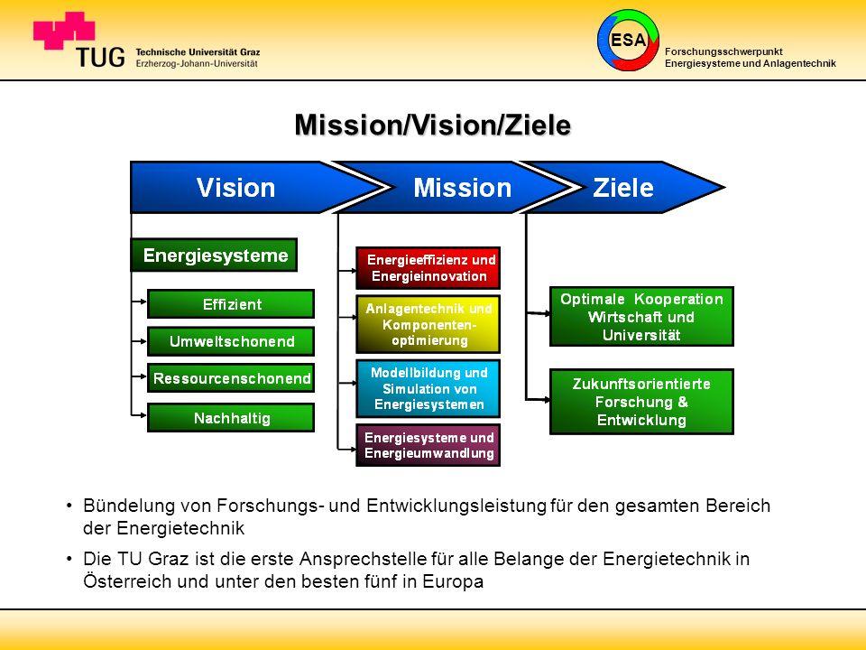ESA Forschungsschwerpunkt Energiesysteme und Anlagentechnik Mission/Vision/Ziele Bündelung von Forschungs- und Entwicklungsleistung für den gesamten B