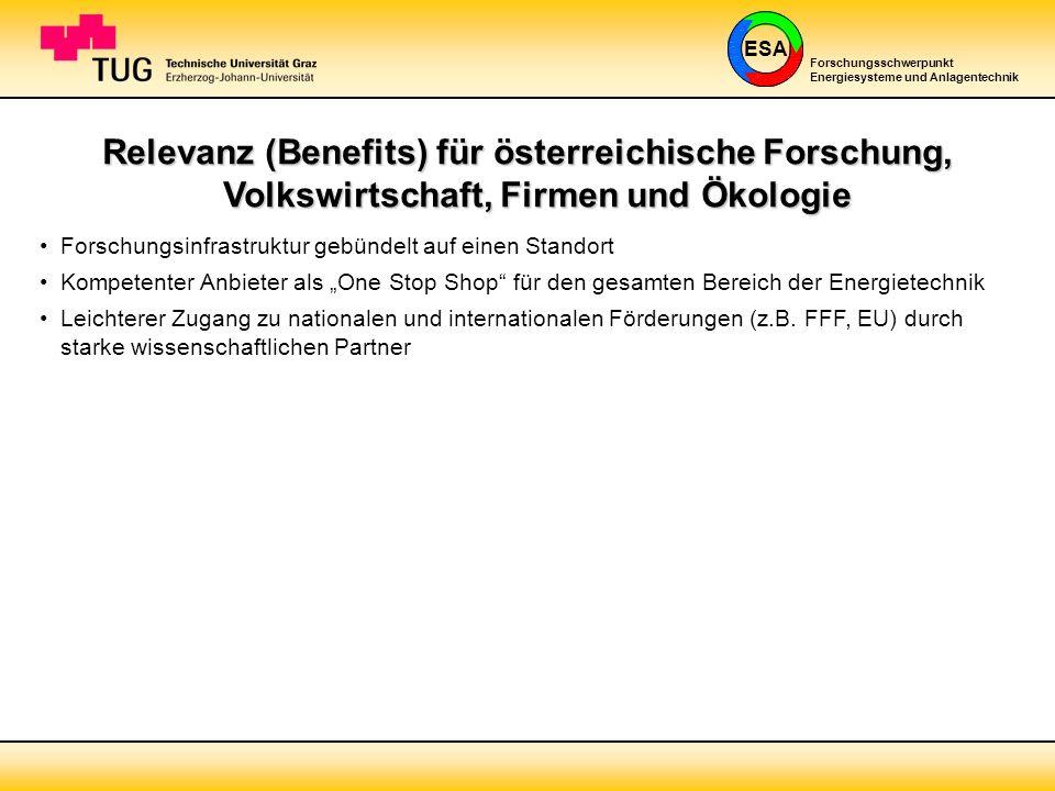 ESA Forschungsschwerpunkt Energiesysteme und Anlagentechnik Relevanz (Benefits) für österreichische Forschung, Volkswirtschaft, Firmen und Ökologie Fo