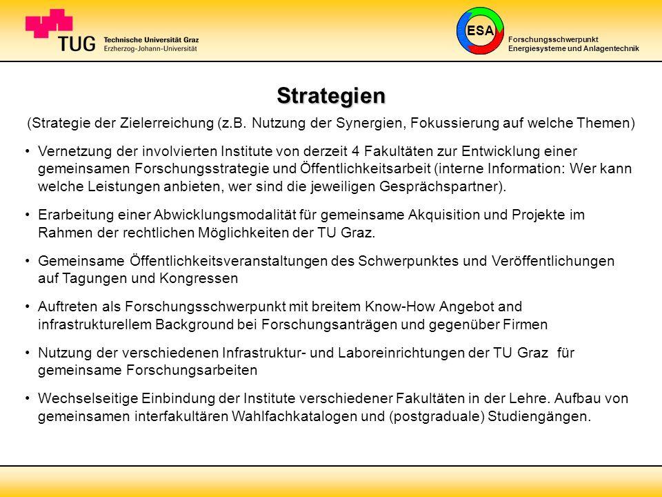 ESA Forschungsschwerpunkt Energiesysteme und Anlagentechnik Strategien (Strategie der Zielerreichung (z.B. Nutzung der Synergien, Fokussierung auf wel