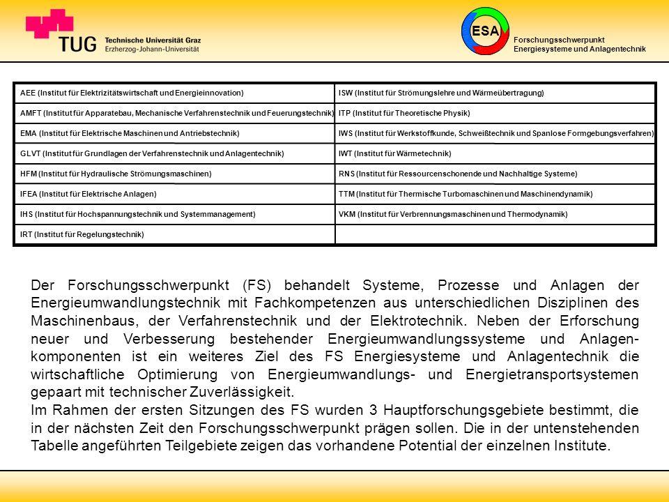 ESA Forschungsschwerpunkt Energiesysteme und Anlagentechnik AEE (Institut für Elektrizitätswirtschaft und Energieinnovation)ISW (Institut für Strömung