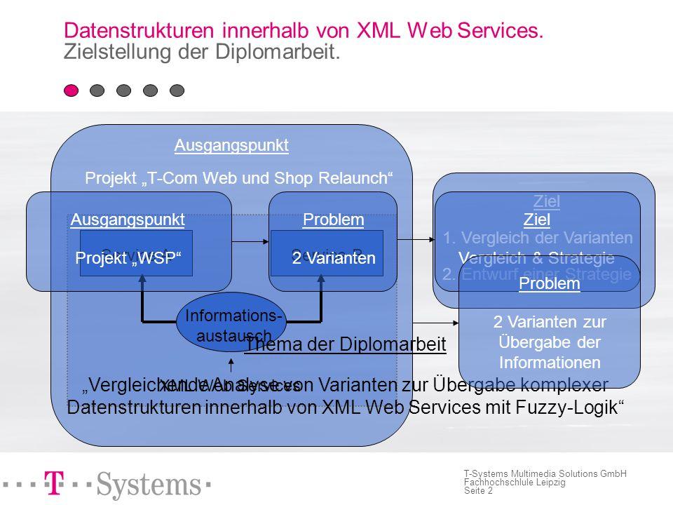 Seite 12 T-Systems Multimedia Solutions GmbH Fachhochschlule Leipzig Fehleranfälligkeit und Erweiterbarkeit Verteiltes Maß der Fehleranfälligkeit Verteiltes Maß an Erweiterbarkeit Datenstrukturen innerhalb von XML Web Services.