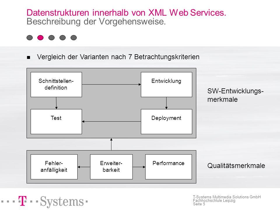 Seite 5 T-Systems Multimedia Solutions GmbH Fachhochschlule Leipzig Vergleich der Varianten nach 7 Betrachtungskriterien Datenstrukturen innerhalb von XML Web Services.