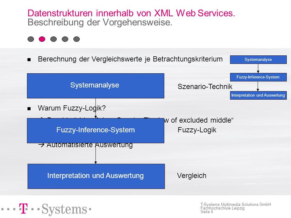 Seite 6 T-Systems Multimedia Solutions GmbH Fachhochschlule Leipzig Berechnung der Vergleichswerte je Betrachtungskriterium Warum Fuzzy-Logik.
