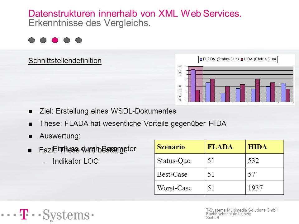 Seite 9 T-Systems Multimedia Solutions GmbH Fachhochschlule Leipzig Schnittstellendefinition Ziel: Erstellung eines WSDL-Dokumentes These: FLADA hat wesentliche Vorteile gegenüber HIDA Auswertung: - Einfluss durch Parameter - Indikator LOC Datenstrukturen innerhalb von XML Web Services.