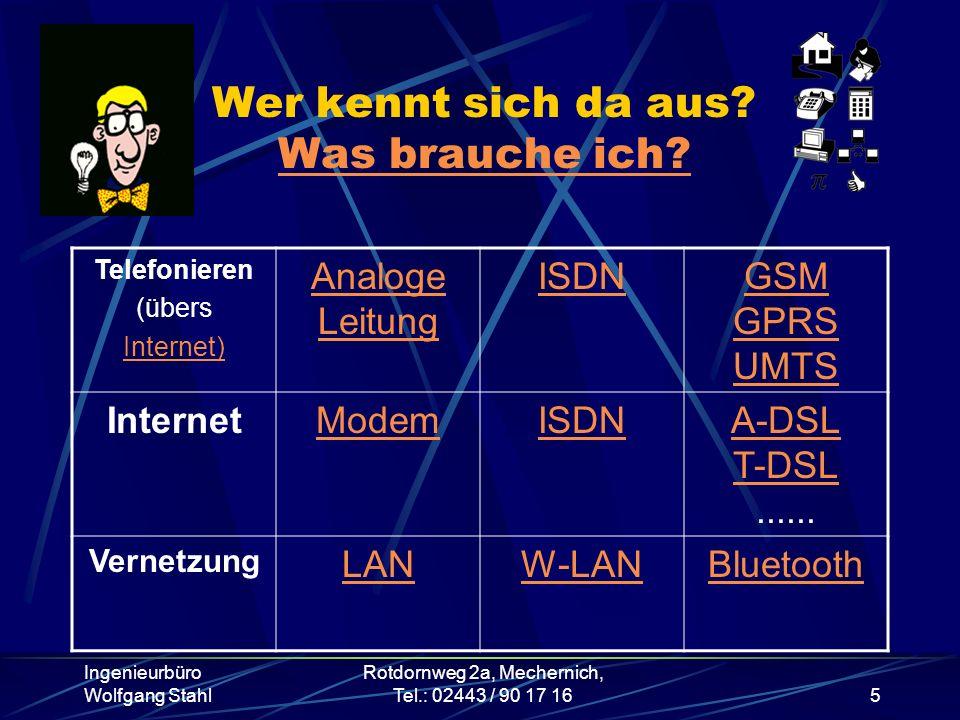 Ingenieurbüro Wolfgang Stahl Rotdornweg 2a, Mechernich, Tel.: 02443 / 90 17 165 Wer kennt sich da aus? Was brauche ich? Was brauche ich? Telefonieren