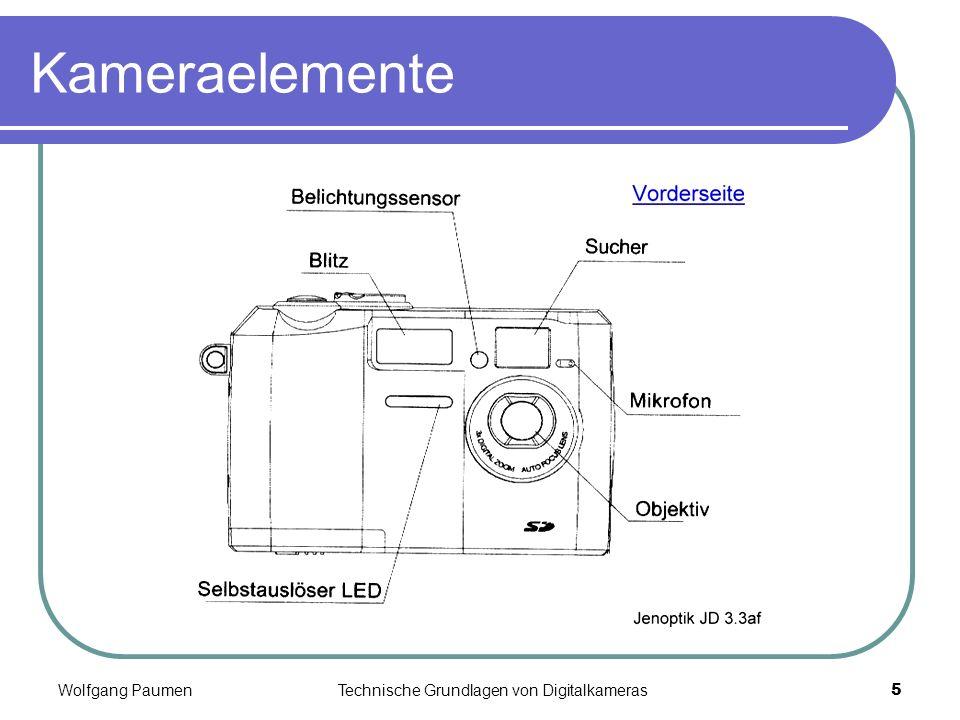 Wolfgang PaumenTechnische Grundlagen von Digitalkameras5 Kameraelemente