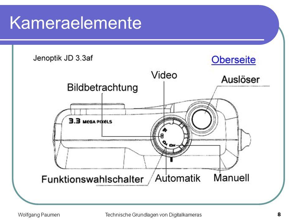 Wolfgang PaumenTechnische Grundlagen von Digitalkameras8 Kameraelemente