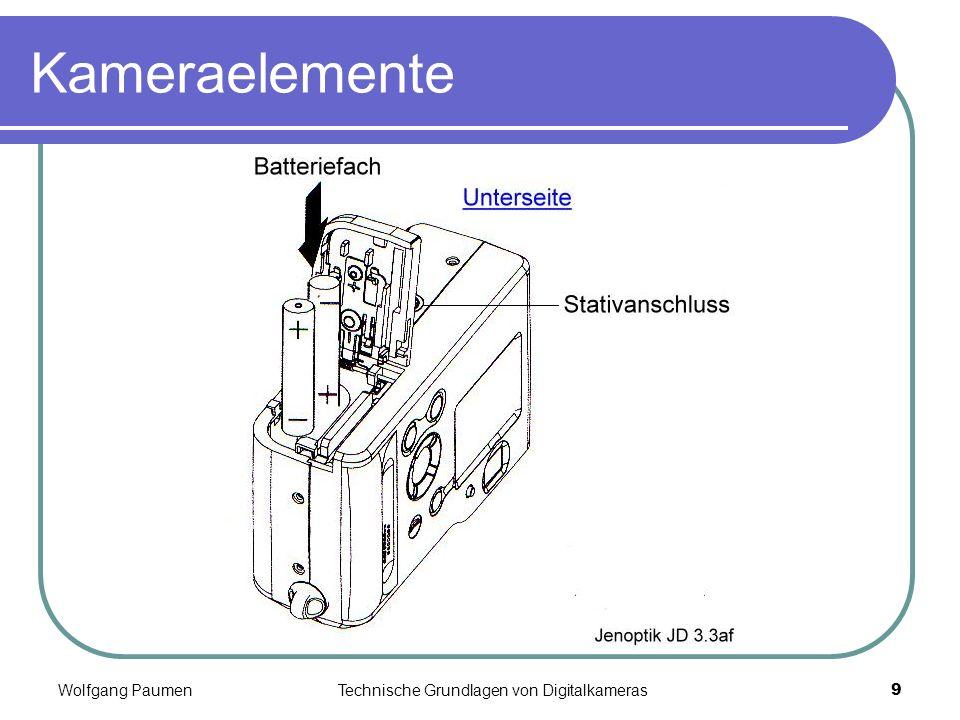 Wolfgang PaumenTechnische Grundlagen von Digitalkameras9 Kameraelemente