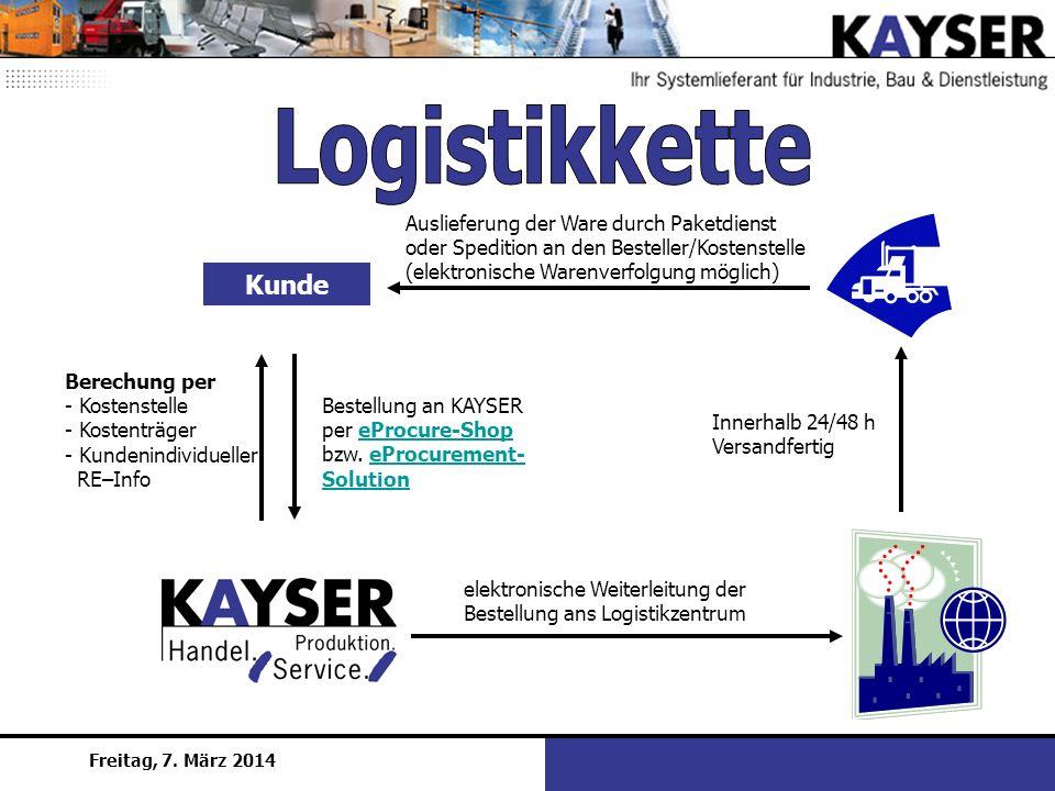 Freitag, 7. März 2014 Kunde Bestellung an KAYSER per eProcure-Shop bzw.