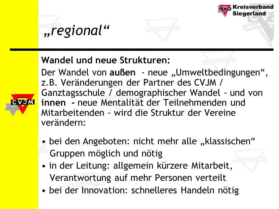 regional Vier Gründe für eine notwendige Vernetzung: 1.