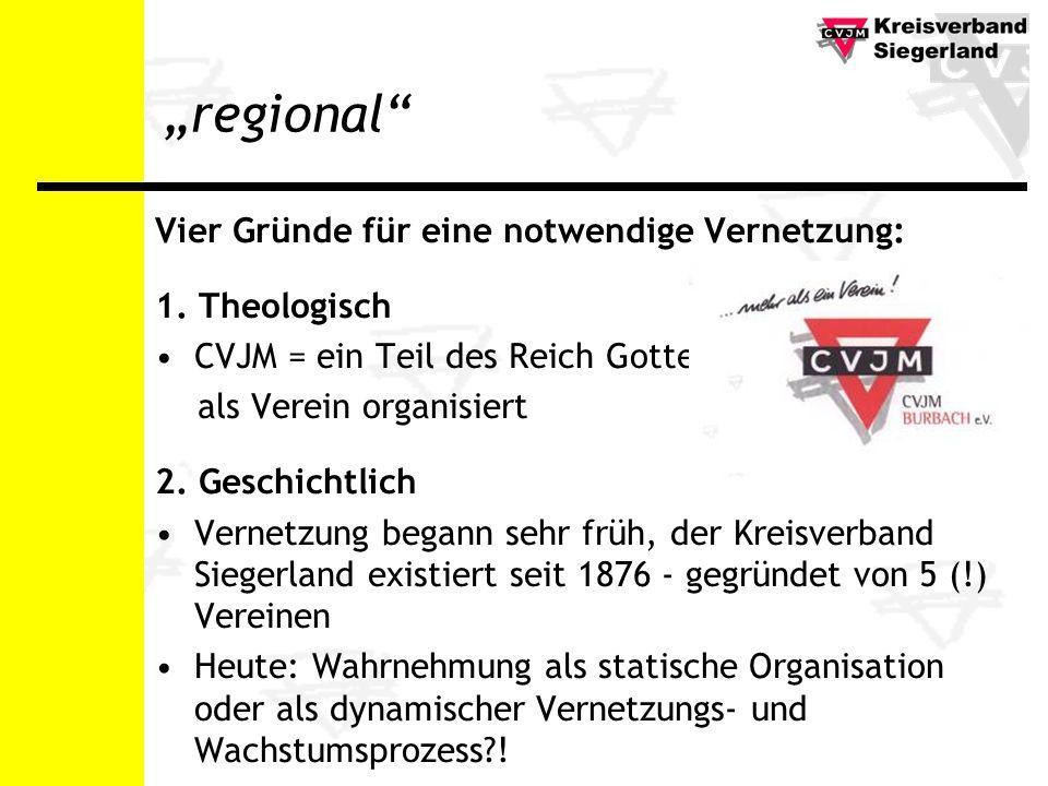 regional Vier Gründe für eine notwendige Vernetzung: 3.