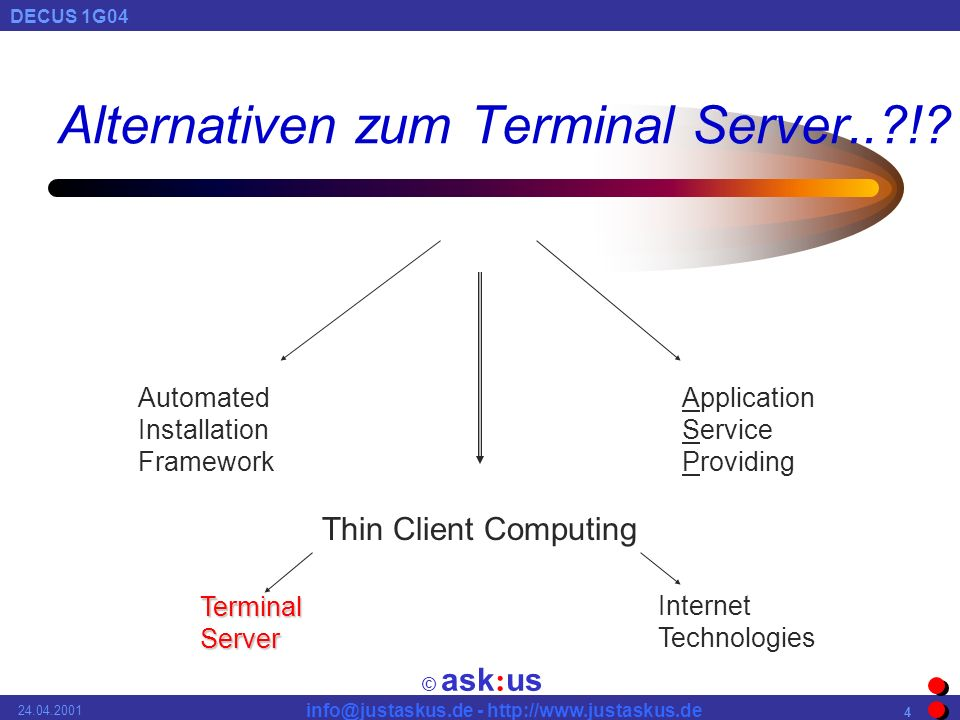 © ask : us DECUS 1G Alternativen zum Terminal Server.. !.