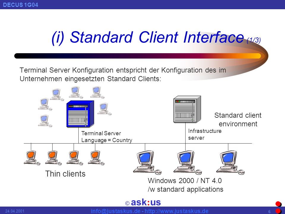© ask : us DECUS 1G (i) Standard Client Interface (1/3) Terminal Server Konfiguration entspricht der Konfiguration des im Unternehmen eingesetzten Standard Clients: Standard client environment Windows 2000 / NT 4.0 /w standard applications Thin clients Terminal Server Language = Country Infrastructure server