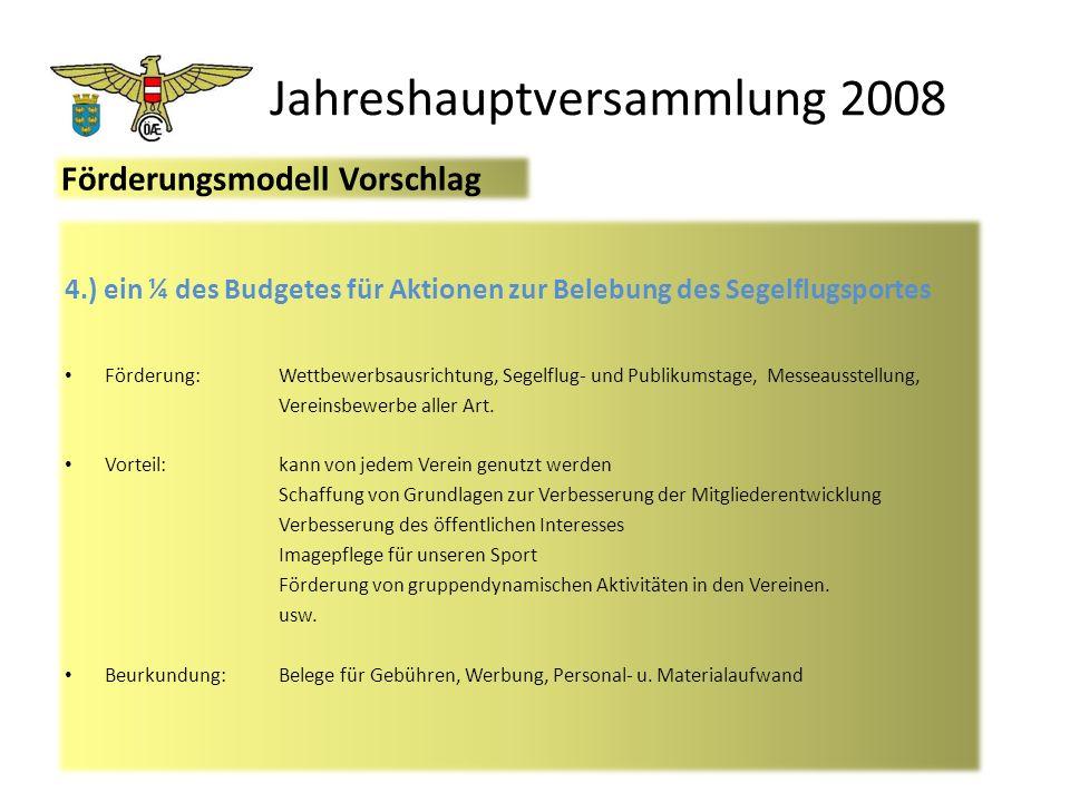 Jahreshauptversammlung 2008 4.) ein ¼ des Budgetes für Aktionen zur Belebung des Segelflugsportes Förderung:Wettbewerbsausrichtung, Segelflug- und Publikumstage, Messeausstellung, Vereinsbewerbe aller Art.