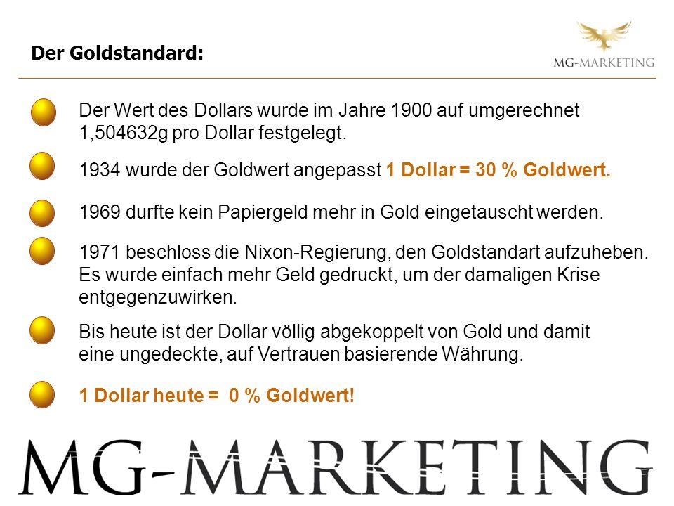 Der Wert des Dollars wurde im Jahre 1900 auf umgerechnet 1,504632g pro Dollar festgelegt. 1969 durfte kein Papiergeld mehr in Gold eingetauscht werden