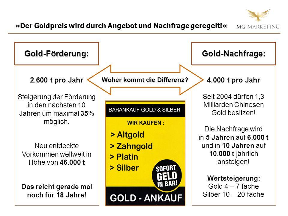»« »Der Goldpreis wird durch Angebot und Nachfrage geregelt!« Gold-Förderung: 2.600 t pro Jahr Steigerung der Förderung in den nächsten 10 Jahren um maximal 35% möglich.
