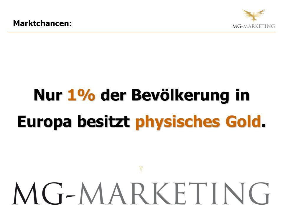 Nur 1% der Bevölkerung in Europa besitzt physisches Gold. Marktchancen: