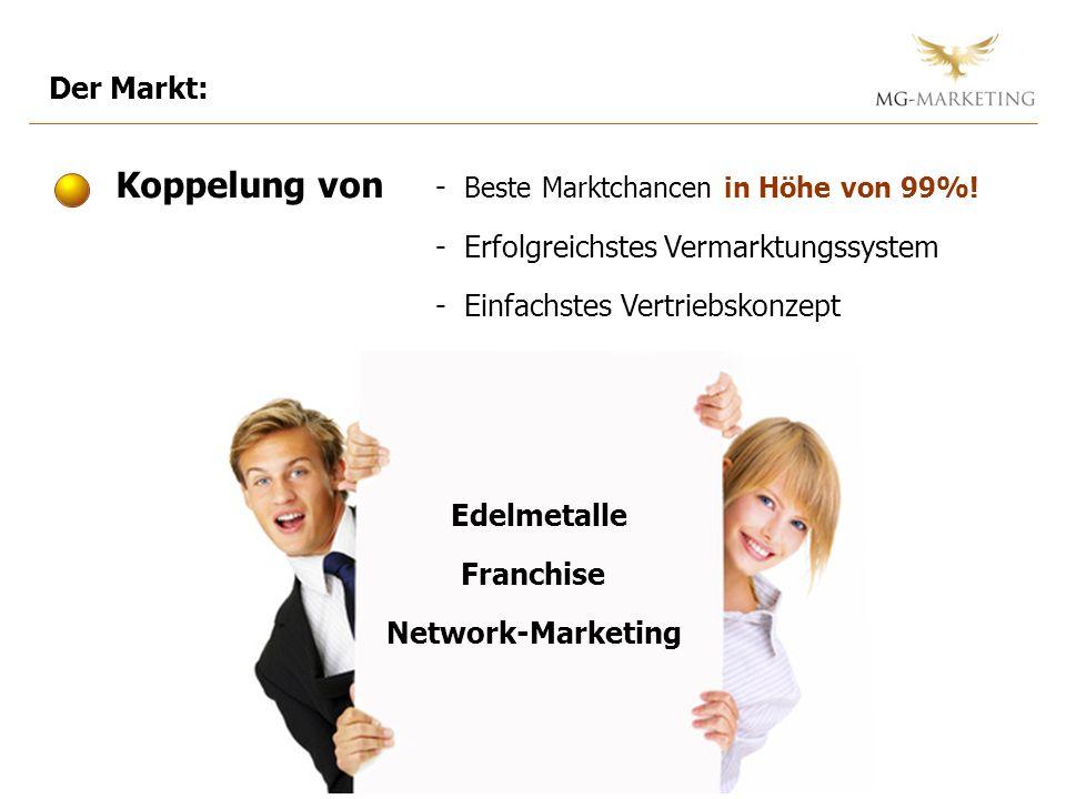 Koppelung von - Beste Marktchancen in Höhe von 99%! - Erfolgreichstes Vermarktungssystem - Einfachstes Vertriebskonzept Franchise Edelmetalle Network-