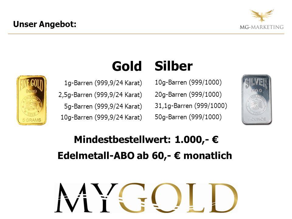 Unser Angebot: Mindestbestellwert: 1.000,- Silber 10g-Barren (999/1000) 20g-Barren (999/1000) 31,1g-Barren (999/1000) 50g-Barren (999/1000) Gold 1g-Barren (999,9/24 Karat) 2,5g-Barren (999,9/24 Karat) 5g-Barren (999,9/24 Karat) 10g-Barren (999,9/24 Karat) Edelmetall-ABO ab 60,- monatlich