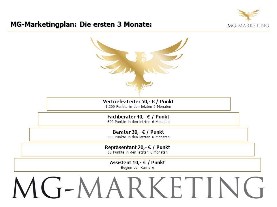 MG-Marketingplan: Die ersten 3 Monate: Fachberater 40,- / Punkt 600 Punkte in den letzten 6 Monaten Berater 30,- / Punkt 300 Punkte in den letzten 6 Monaten Repräsentant 20,- / Punkt 60 Punkte in den letzten 6 Monaten Assistent 10,- / Punkt Beginn der Karriere Vertriebs-Leiter 50,- / Punkt 1.200 Punkte in den letzten 6 Monaten