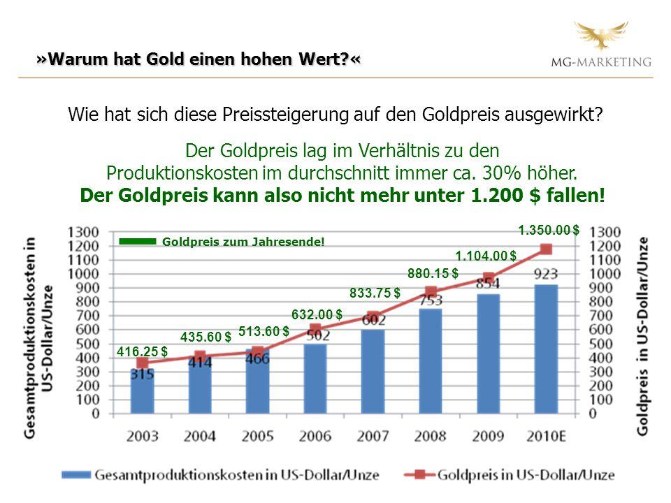 »Warum hat Gold einen hohen Wert?« Wie hat sich diese Preissteigerung auf den Goldpreis ausgewirkt? 416.25 $ 435.60 $ 513.60 $ 632.00 $ 833.75 $ 880.1