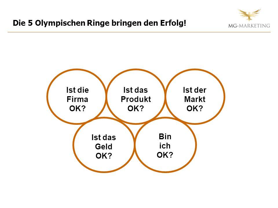 Ist die Firma OK? Bin ich OK? Ist das Geld OK? Ist das Produkt OK? Ist der Markt OK? Die 5 Olympischen Ringe bringen den Erfolg!