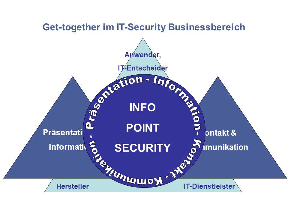 Get-together im IT-Security Businessbereich Anwender, IT-Entscheider HerstellerIT-Dienstleister Präsentation & Information Kontakt & Kommunikation INFO POINT SECURITY