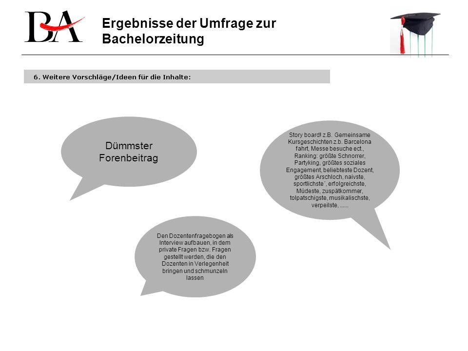 Dümmster Forenbeitrag Den Dozentenfragebogen als Interview aufbauen, in dem private Fragen bzw.