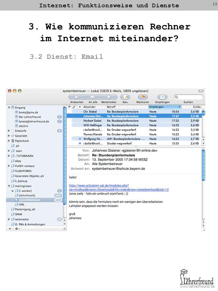 www.lehrerfreund.de Internet: Funktionsweise und Dienste 15 3. Wie kommunizieren Rechner im Internet miteinander? 3.2 Dienst: Email