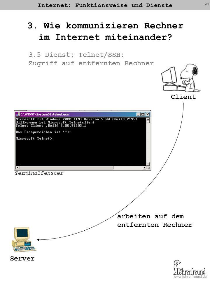 www.lehrerfreund.de Internet: Funktionsweise und Dienste 24 3. Wie kommunizieren Rechner im Internet miteinander? 3.5 Dienst: Telnet/SSH: Zugriff auf
