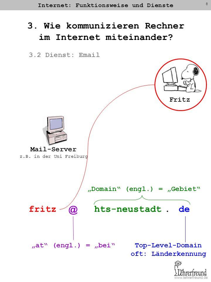 www.lehrerfreund.de Internet: Funktionsweise und Dienste 8 3. Wie kommunizieren Rechner im Internet miteinander? 3.2 Dienst: Email Mail-Server z.B. in