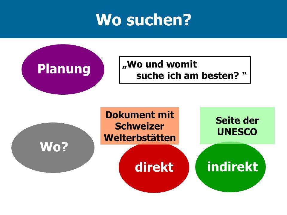 Wo suchen? Wo und womit suche ich am besten? PlanungWo? direkt Dokument mit Schweizer Welterbstätten indirekt Seite der UNESCO