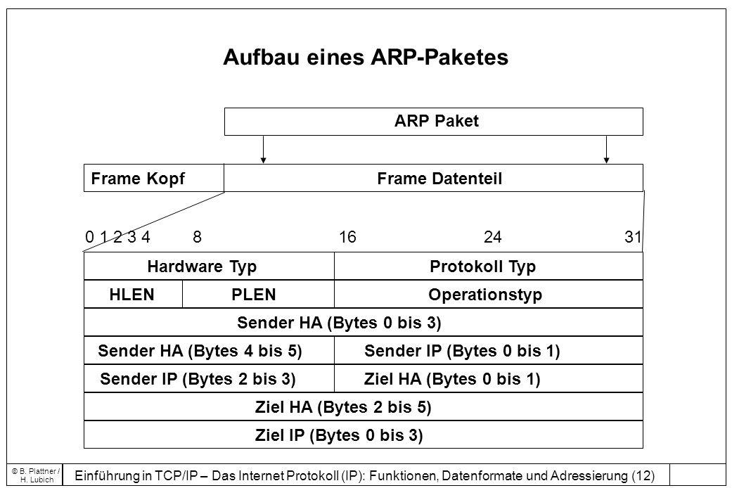 Einführung in TCP/IP – Das Internet Protokoll (IP): Funktionen, Datenformate und Adressierung (12) © B.