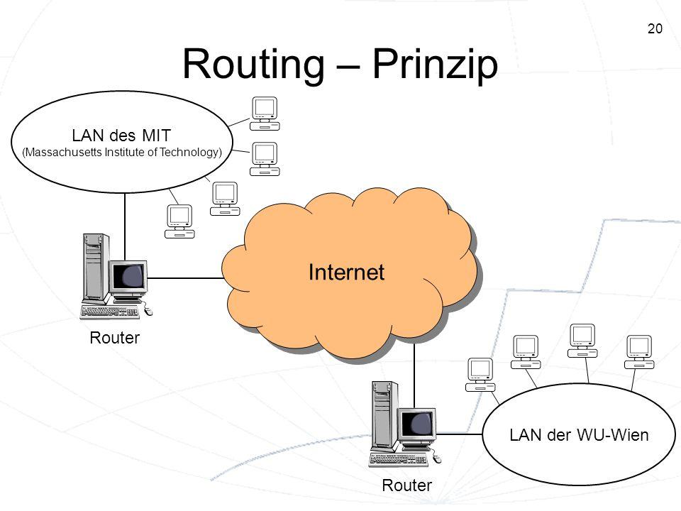 20 Routing – Prinzip LAN des MIT (Massachusetts Institute of Technology) LAN der WU-Wien Internet Router