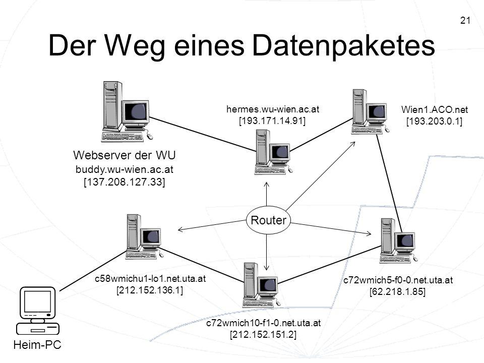 21 Der Weg eines Datenpaketes Heim-PC c58wmichu1-lo1.net.uta.at [212.152.136.1] c72wmich10-f1-0.net.uta.at [212.152.151.2] c72wmich5-f0-0.net.uta.at [