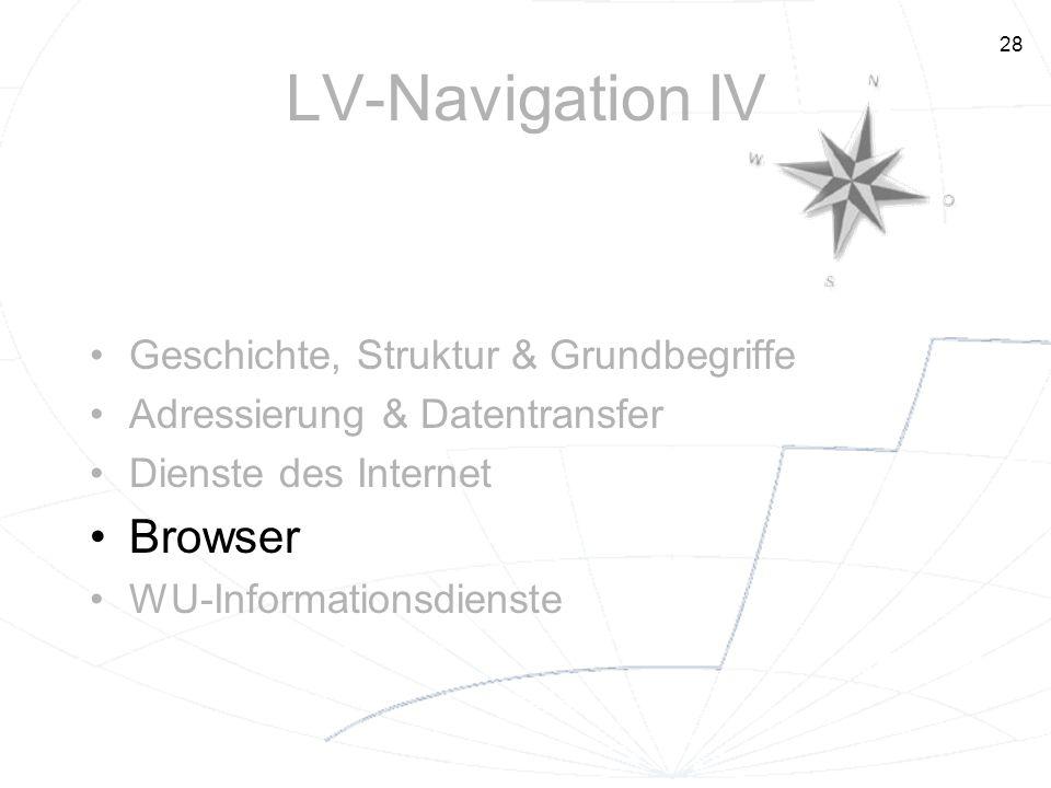 28 LV-Navigation IV Geschichte, Struktur & Grundbegriffe Adressierung & Datentransfer Dienste des Internet Browser WU-Informationsdienste