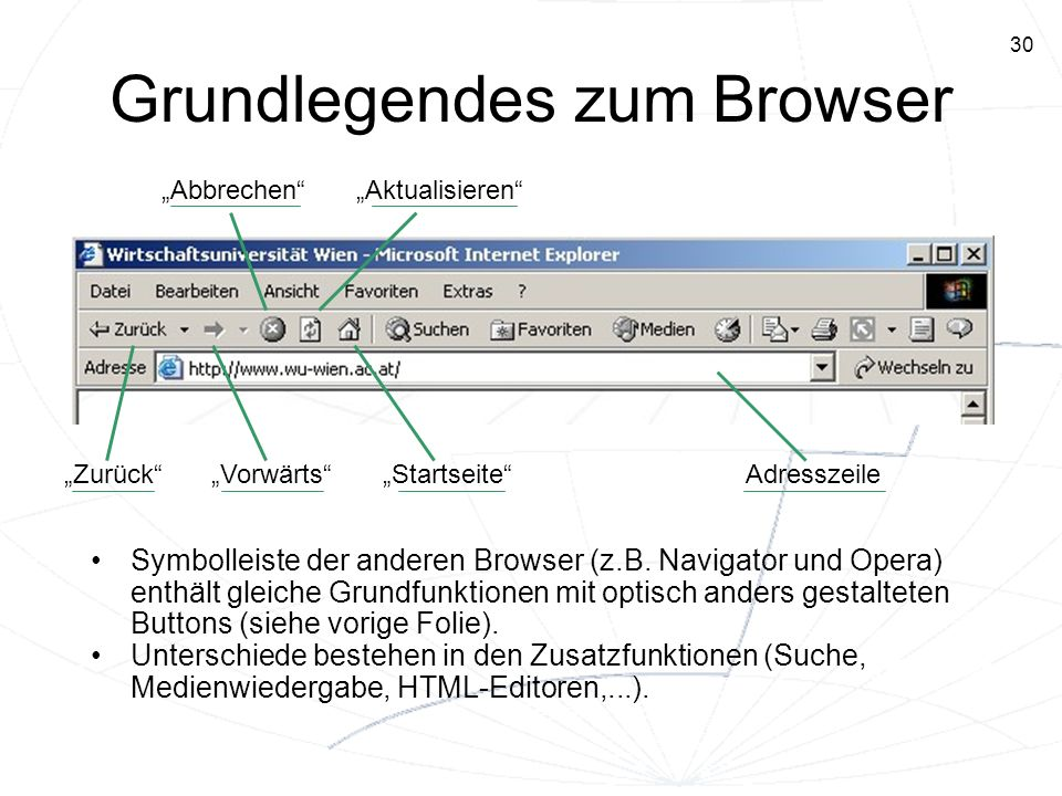 30 Grundlegendes zum Browser Symbolleiste der anderen Browser (z.B. Navigator und Opera) enthält gleiche Grundfunktionen mit optisch anders gestaltete