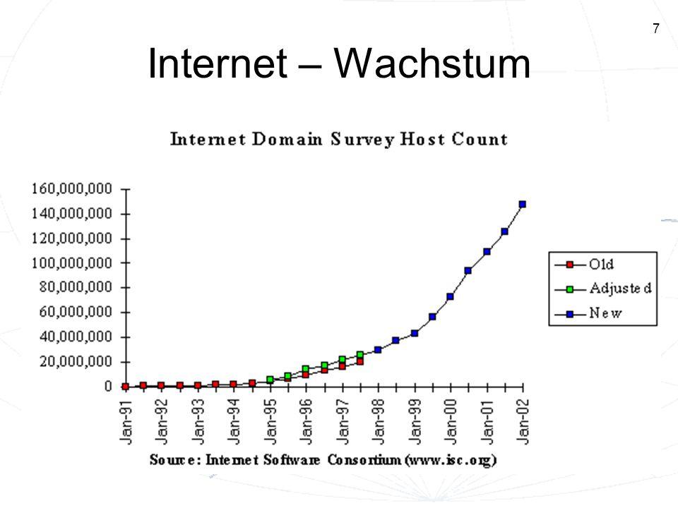 8 Internet = GAN Arten von Netzen (JS S.25) LAN (Local Area Network) MAN (Metropolitan Area Network) WAN (Wide Area Network) GAN (Global Area Network) klein....................groß