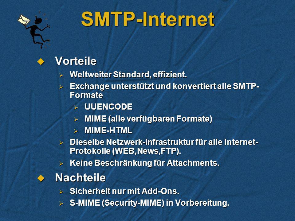 SMTP - Internet Voraussetzung Internet Voraussetzung Internet TCP/IP Mietleitung TCP/IP Mietleitung Spezielle Dial-In Konfiguration zum Provider. Eini