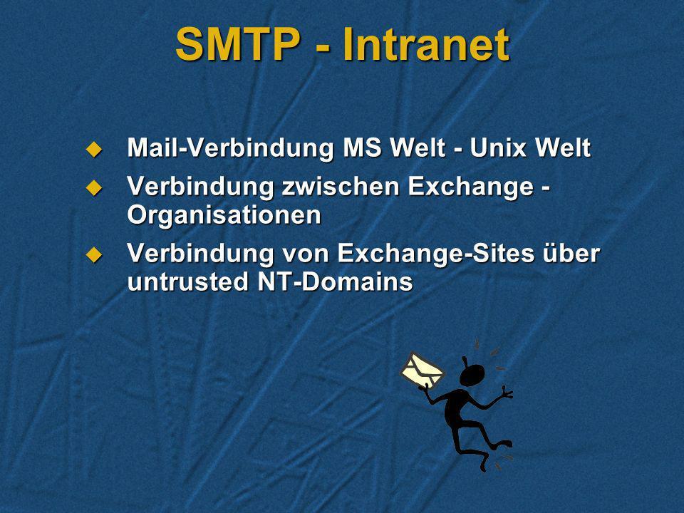 SMTP-Internet Vorteile Vorteile Weltweiter Standard, effizient. Weltweiter Standard, effizient. Exchange unterstützt und konvertiert alle SMTP- Format