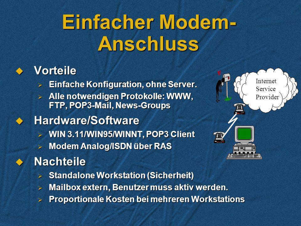 SMTP - Intranet Mail-Verbindung MS Welt - Unix Welt Mail-Verbindung MS Welt - Unix Welt Verbindung zwischen Exchange - Organisationen Verbindung zwischen Exchange - Organisationen Verbindung von Exchange-Sites über untrusted NT-Domains Verbindung von Exchange-Sites über untrusted NT-Domains