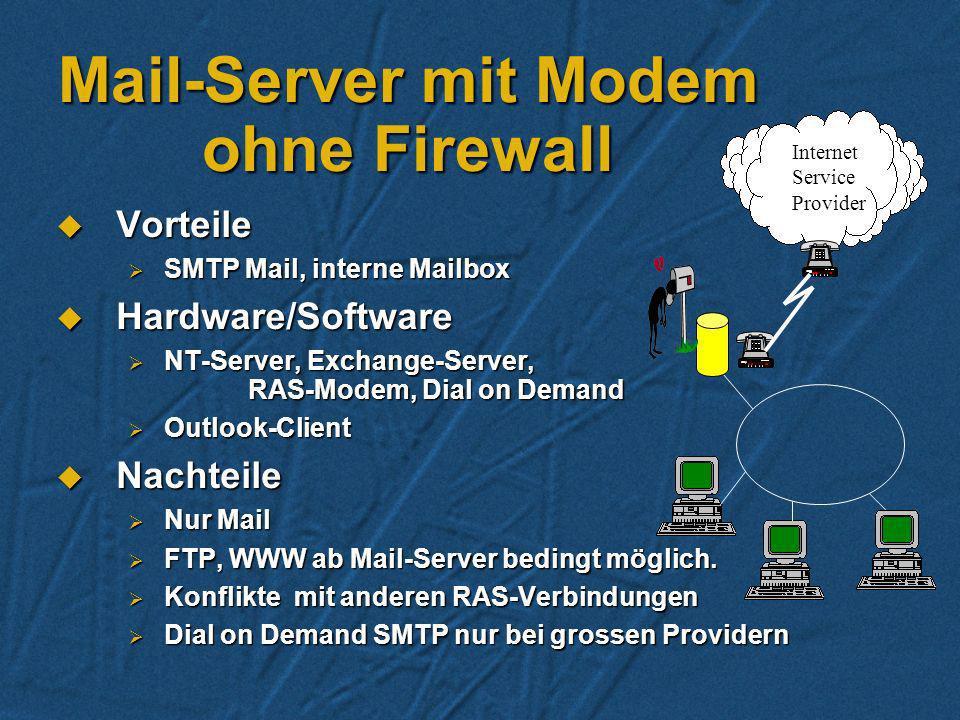 Vorteile Vorteile SMTP Mail, interne Mailbox SMTP Mail, interne Mailbox Hardware/Software Hardware/Software NT-Server, Exchange-Server, RAS-Modem, Dial on Demand NT-Server, Exchange-Server, RAS-Modem, Dial on Demand Outlook-Client Outlook-Client Nachteile Nachteile Nur Mail Nur Mail FTP, WWW ab Mail-Server bedingt möglich.